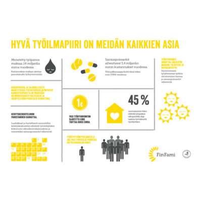Infograafi: Henkilöstöhallinto