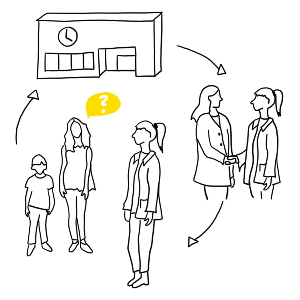 Ekosysteemiä kuvaava piirroskuva, jossa koulurakennus, äiti lapsensa kanssa ja muita henkilöitä kytkeytyvät toisiinsa.